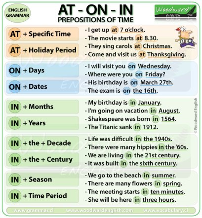 at-on-in-prepositions-time